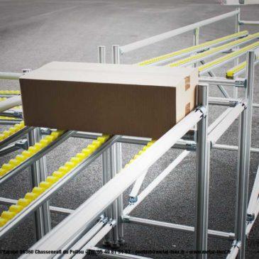 Le LEAN CONCEPT, une innovation pour des solutions ergonomiques