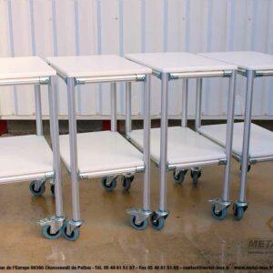 Desserte-4-roues-dont-1-frein-2-niveaux-en-PEHD-600x400-mm-LeanConcept-1-METALINOX